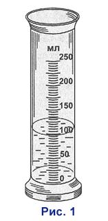 измерительная мензурка